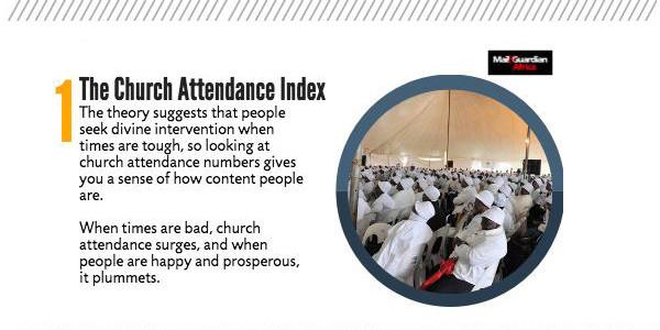 01. The Church Attendance Index