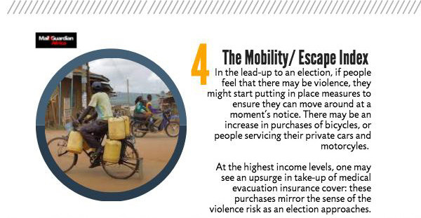 04. The Mobily Escape Index