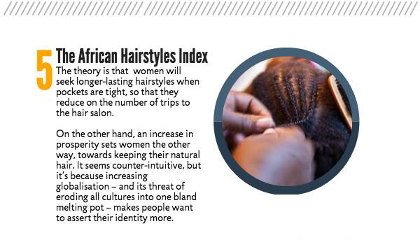 05. The African Hairstyles Index