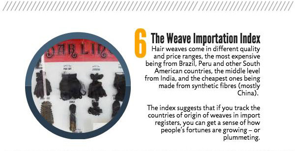 06. The Weave Importation Index
