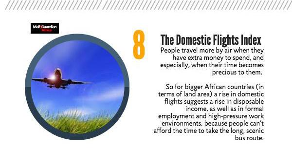 08. The Domestic Flights Index