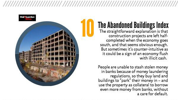 10. The Abandoned Buildings Index